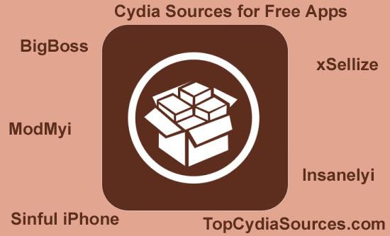 Cydia / Jailbreak Tweak List And Compatibility List